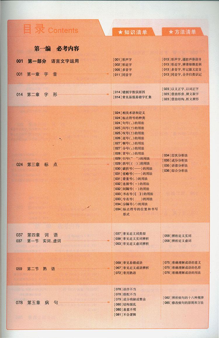 > 官方正品 2015版 高中习题化知识清单 语文 课标版 53必备工具书